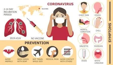 coronavirus-symtoms